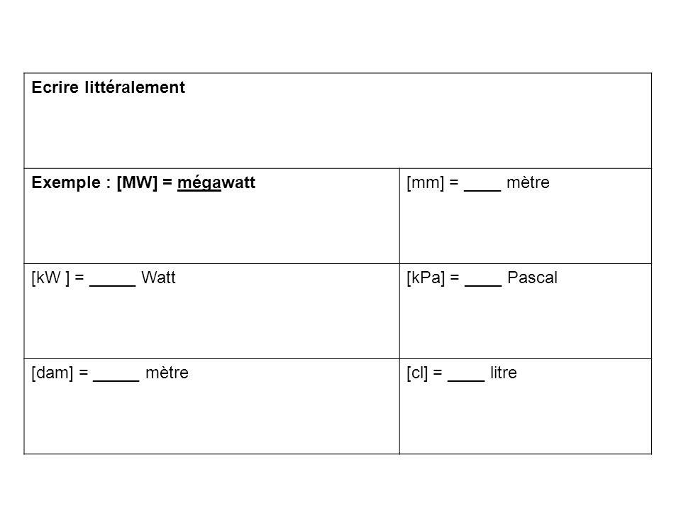 Ecrire littéralement Exemple : [MW] = mégawatt. [mm] = ____ mètre. [kW ] = _____ Watt. [kPa] = ____ Pascal.